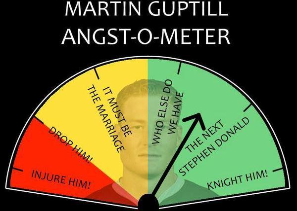 Angstometer