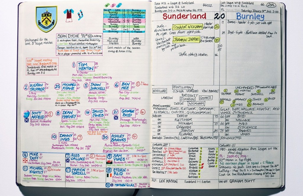 Sunderland  Burnley commentary notes