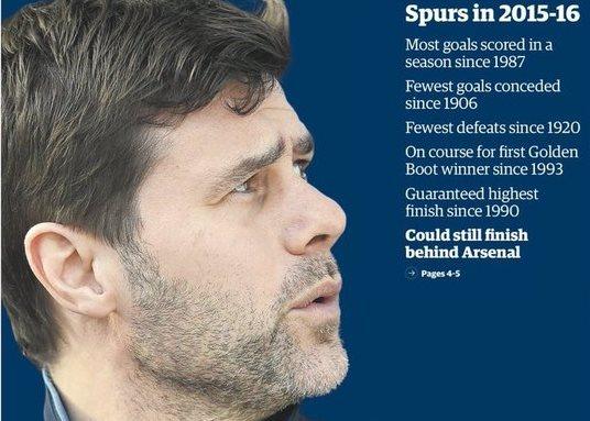 Guardian Spurs
