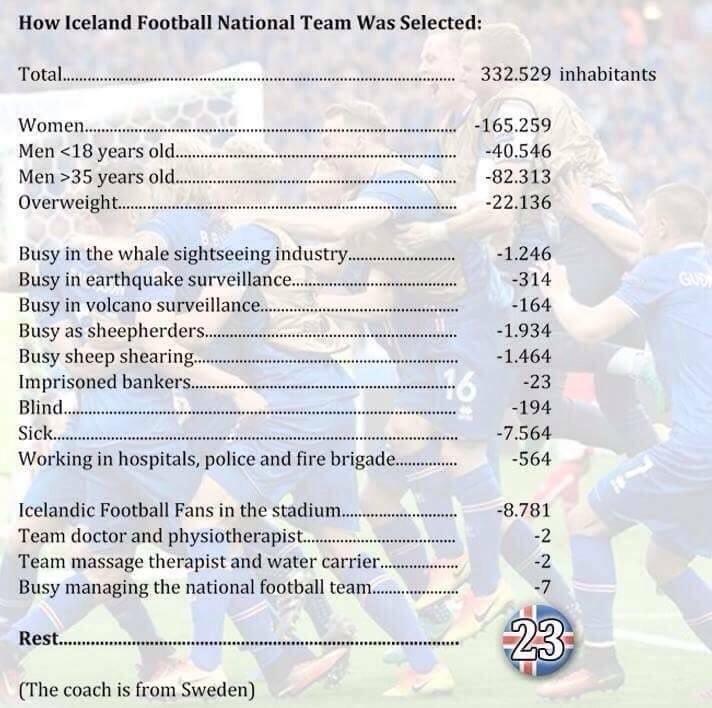 Iceland maths